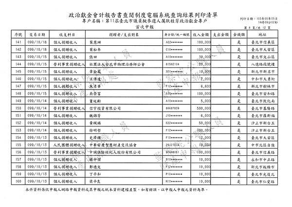 ./厲耿桂芳099-05-24-99-12-21收入 (8).tif