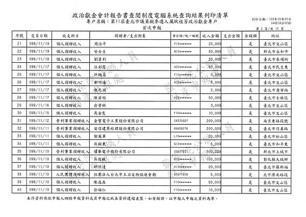 ./厲耿桂芳099-05-24-99-12-21收入 (2).tif