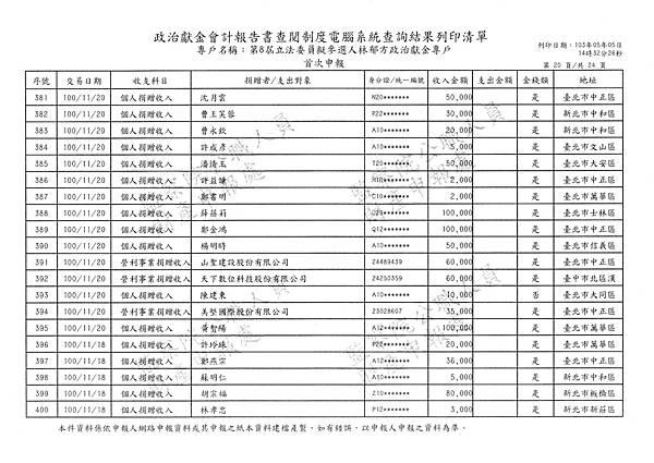 ./林郁方-100-06-20-101-01-13 (20).tif