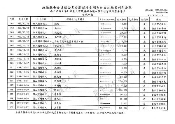 ./厲耿桂芳099-05-24-99-12-21收入 (9).tif