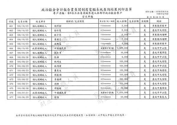 ./林郁方-100-06-20-101-01-13 (24).tif