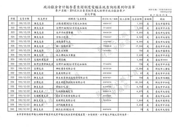 ./林郁方-100-12-11-101-01-07-支出 (17).tif