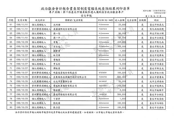 ./厲耿桂芳099-05-24-99-12-21收入 (4).tif