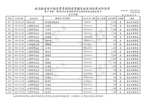 ./林郁方-100-12-11-101-01-07-支出 (12).tif