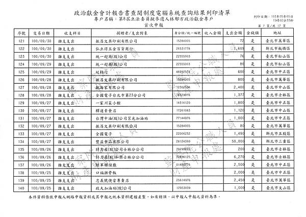 ./林郁方-100-05-19-100-10-20-支出 (7).tif