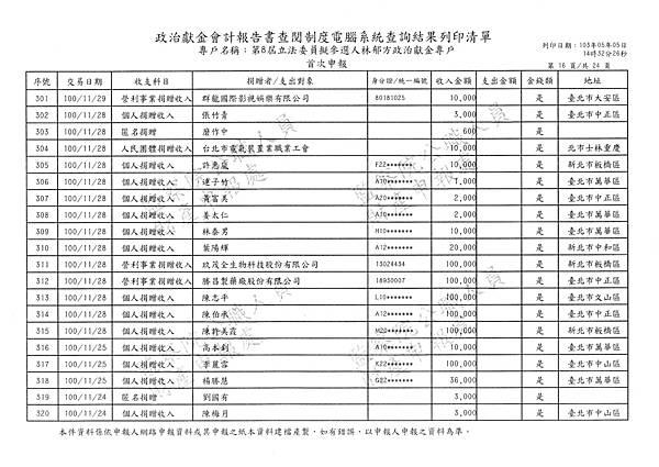 ./林郁方-100-06-20-101-01-13 (16).tif