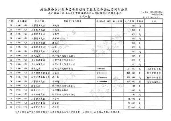 ./厲耿桂芳-99-09-01-99-11-30-支出 (5).tif