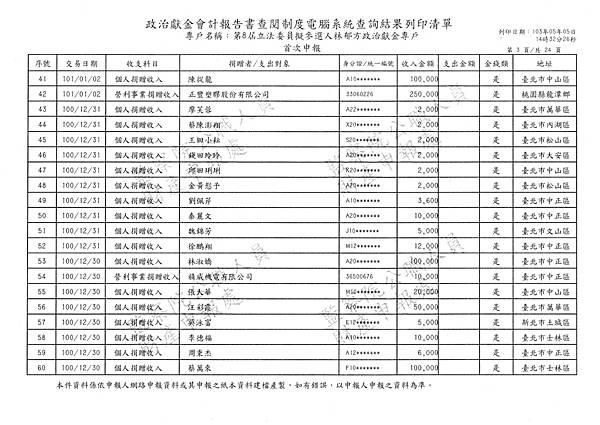 ./林郁方-100-06-20-101-01-13 (3).tif
