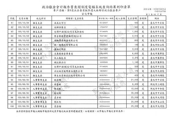 ./林郁方-100-05-19-100-10-20-支出 (5).tif