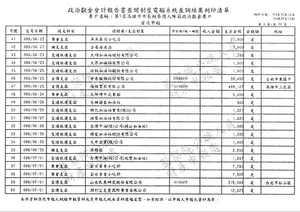 ./第1屆高雄市市長擬參選人陳菊政治獻金專戶/30100701-01.jpg--2