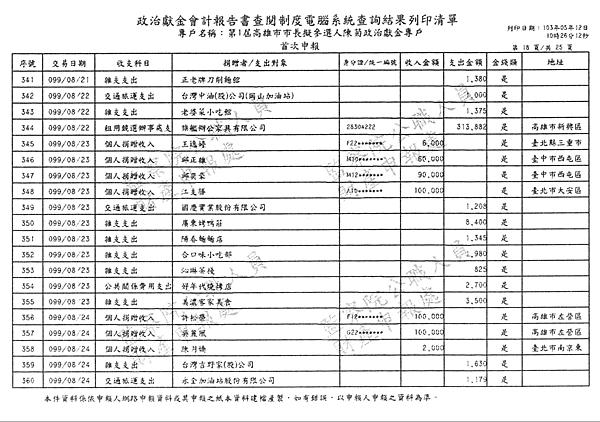 ./第1屆高雄市市長擬參選人陳菊政治獻金專戶/30100701-02.jpg--8
