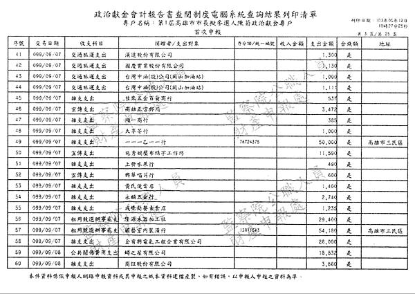 ./第1屆高雄市市長擬參選人陳菊政治獻金專戶/30100702-01.jpg--2