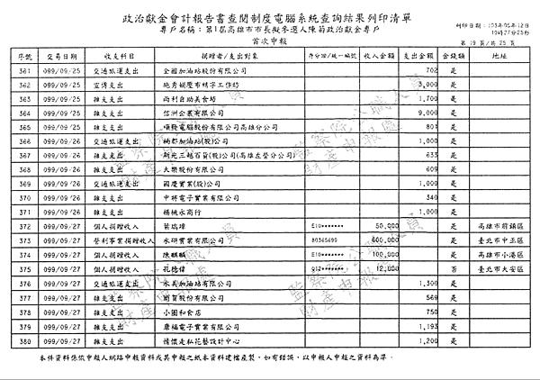 ./第1屆高雄市市長擬參選人陳菊政治獻金專戶/30100702-03.jpg--0