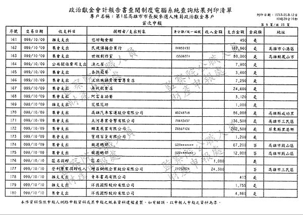 ./第1屆高雄市市長擬參選人陳菊政治獻金專戶/30100703-01.jpg--8