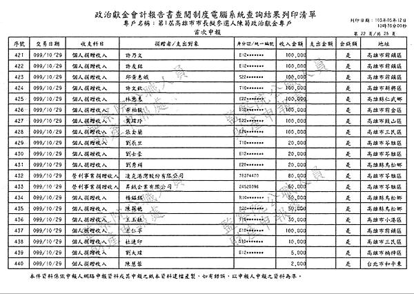 ./第1屆高雄市市長擬參選人陳菊政治獻金專戶/30100704.jpg--3