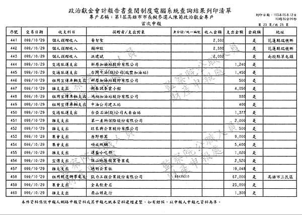 ./第1屆高雄市市長擬參選人陳菊政治獻金專戶/30100704.jpg--4