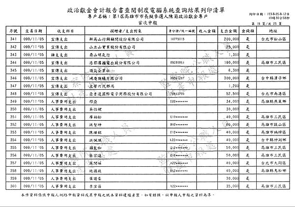 ./第1屆高雄市市長擬參選人陳菊政治獻金專戶/30100705-02.jpg--8