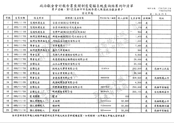 ./第1屆高雄市市長擬參選人陳菊政治獻金專戶/30100706-01.jpg--0