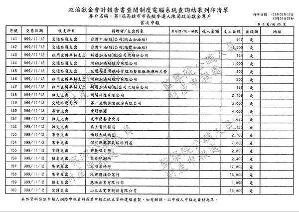 ./第1屆高雄市市長擬參選人陳菊政治獻金專戶/30100706-01.jpg--7
