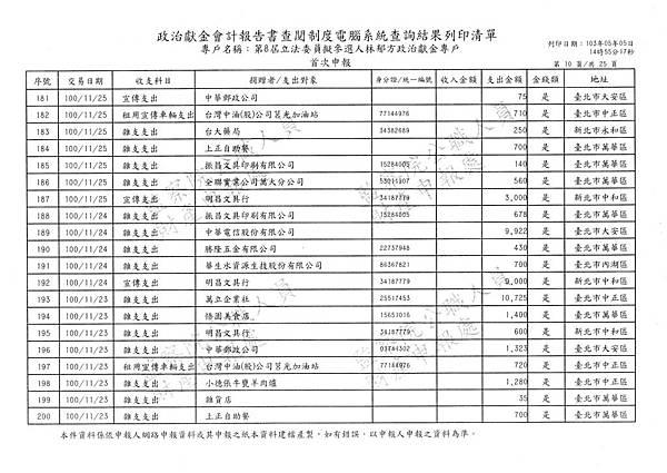 ./林郁方-100-10-21-101-12-10-支出 (10).tif