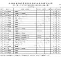 ./厲耿桂芳99-05-18-99-08-31 (3).tif