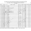 ./林郁方-100-06-20-101-01-13 (11).tif