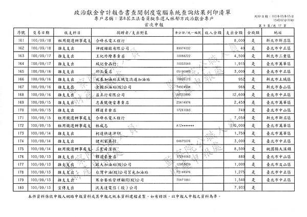 ./林郁方-100-05-19-100-10-20-支出 (9).tif