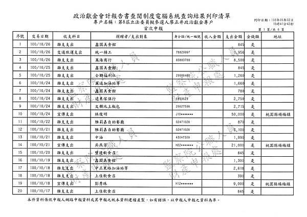 ./廖正井100-07-06-廖正井100-10-26-支出 (6).tif
