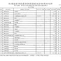 ./賴士葆100-10-09-賴士葆100-12-08 (21).tif