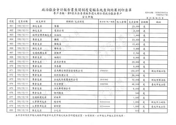 ./賴士葆-100-12-08-賴士葆101-02-13-支出 (24).tif