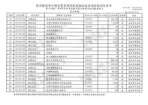 ./林郁方-100-12-11-101-01-07-支出 (3).tif