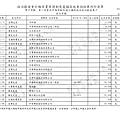 ./厲耿桂芳-99-09-01-99-11-30-支出 (12).tif