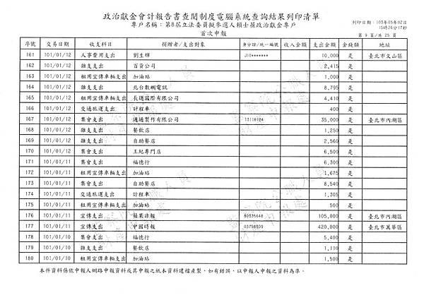 ./賴士葆-100-12-08-賴士葆101-02-13-支出 (9).tif