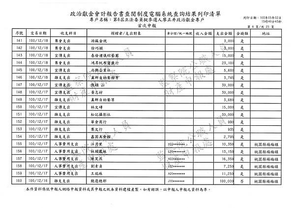 ./廖正井100-10-26-廖正井100-12-29-支出 (17).tif