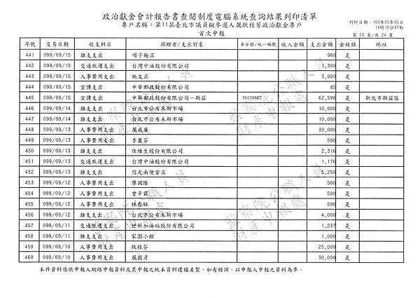 ./厲耿桂芳-99-09-01-99-11-30-支出 (24).tif