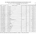 ./賴士葆100-10-09-賴士葆100-12-08 (15).tif