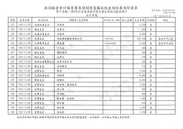 ./賴士葆100-10-09-賴士葆100-12-08 (19).tif