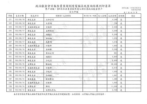 ./賴士葆-100-06-01-賴士葆-100-10-09-支出 (19).tif