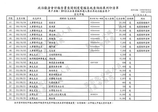 ./廖正井100-07-06-廖正井100-10-26-支出 (4).tif