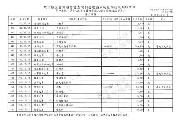 ./賴士葆-100-12-08-賴士葆101-02-13-支出 (23).tif