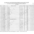 ./林郁方-100-06-20-101-01-13 (12).tif