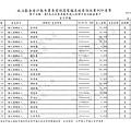 ./林郁方-100-06-20-101-01-13 (18).tif