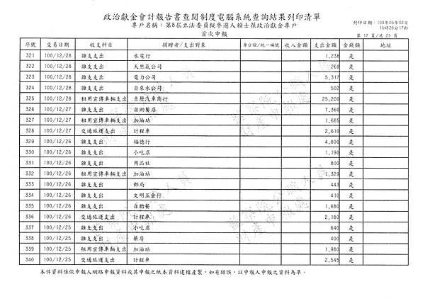 ./賴士葆-100-12-08-賴士葆101-02-13-支出 (17).tif