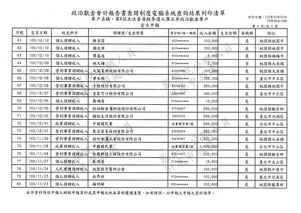 ./廖正井101-01-13-廖正井100-07-25-收入 (2).tif