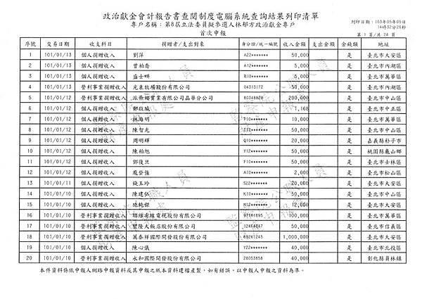 ./林郁方-100-06-20-101-01-13 (1).tif