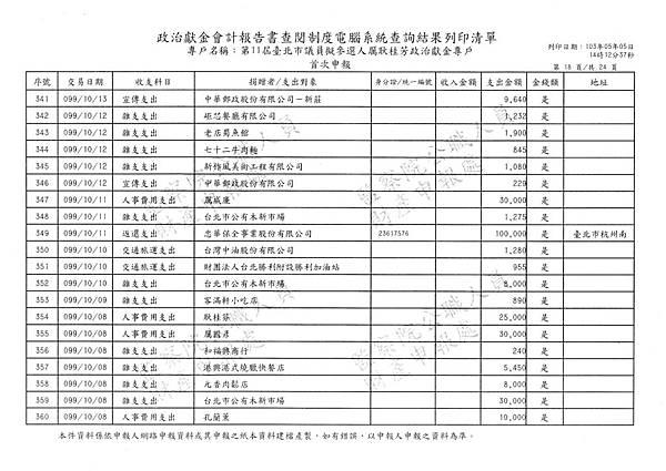 ./厲耿桂芳-99-09-01-99-11-30-支出 (19).tif
