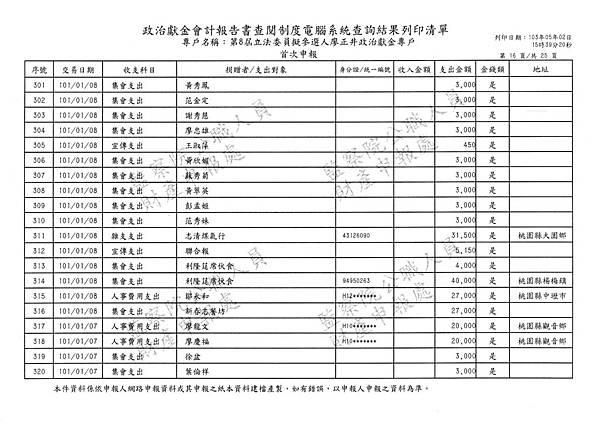 ./廖正井100-12-29-廖正井101-01-31-支出 (9).tif