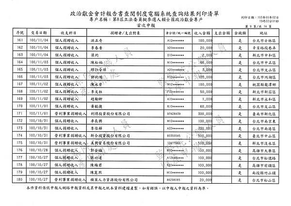 ./賴士葆100-07-21-賴士葆101-0113 (9).tif