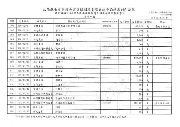 ./賴士葆100-10-09-賴士葆100-12-08 (20).tif