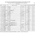 ./林郁方-100-06-20-101-01-13 (13).tif